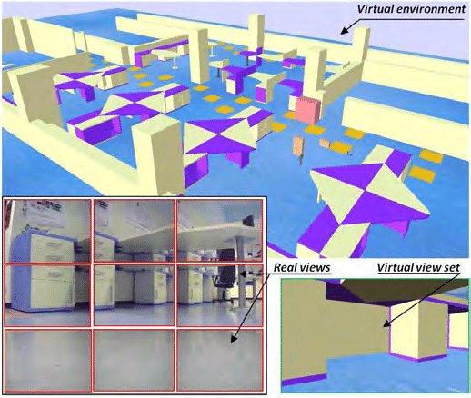 3D virtual environment used in the experiments. with a real example of...   Download Scientific Diagram