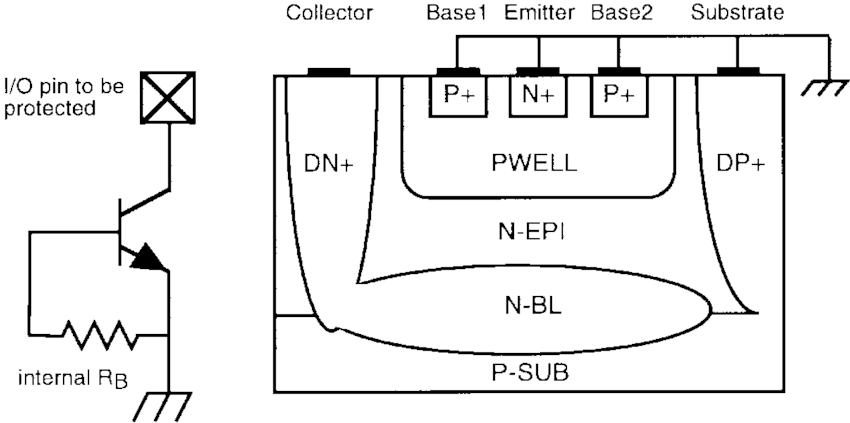 Schematic circuit and cross-sectional view of a grounded