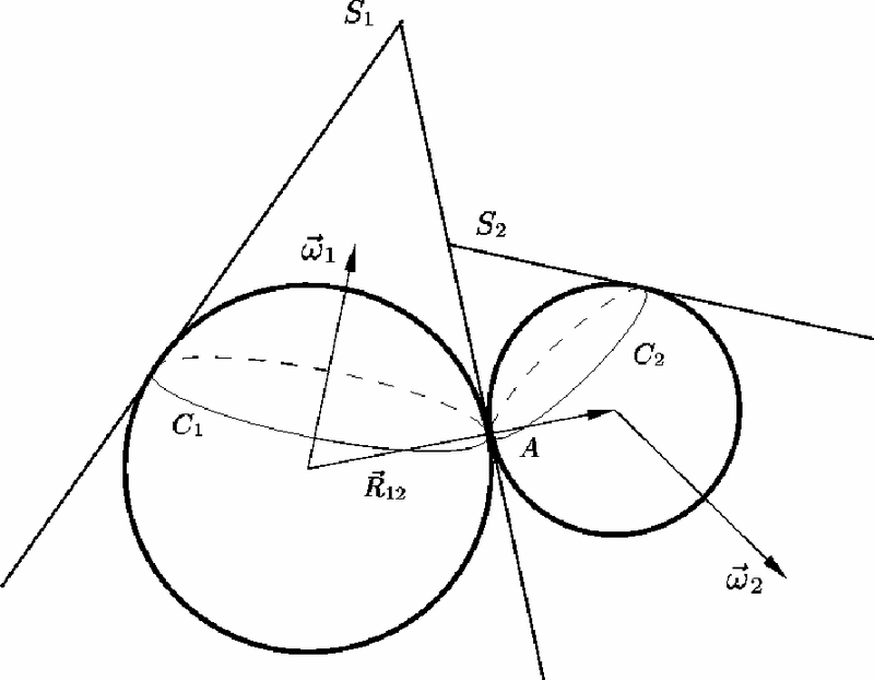 Two spheres rolling on each other without slip can be