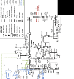 ciet 1 0 piping and instrumentation diagram  [ 850 x 1313 Pixel ]