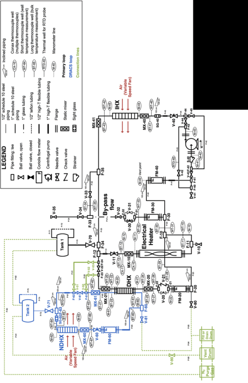 small resolution of ciet 1 0 piping and instrumentation diagram