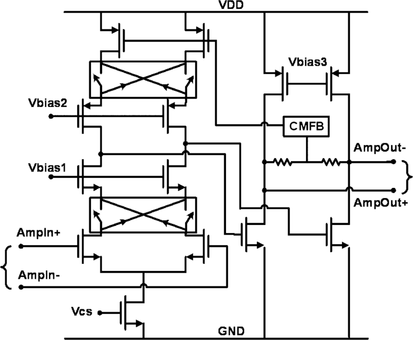 Schematic of fully-differential chopper-stabilized low