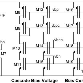 (PDF) A 9 A, Addressable Gen2 Sensor Tag for Biosignal
