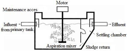Septic Pump Diagram Pump Wiring Diagram Wiring Diagram