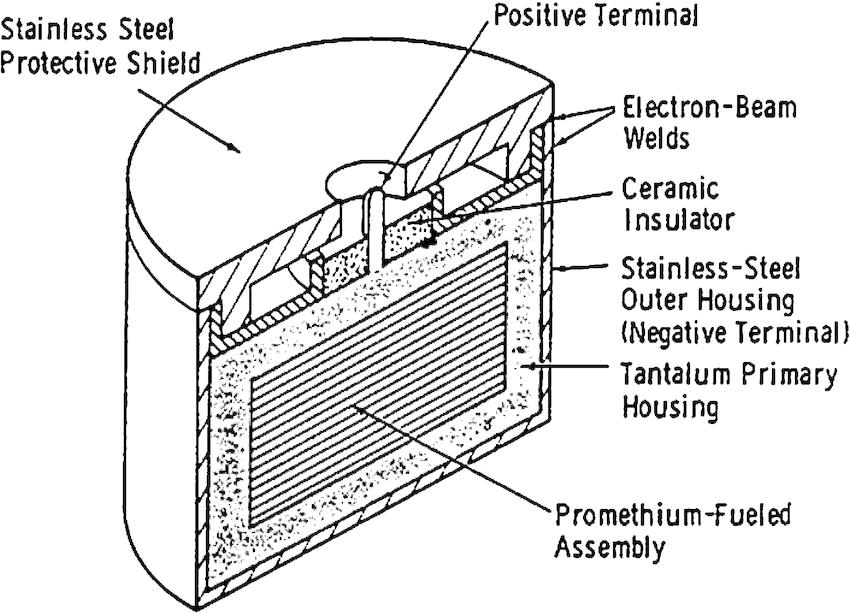 Schematic of Olsen's Model 400 Betacel betavoltaic battery