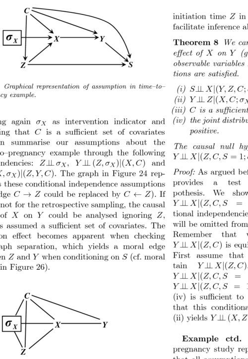 small resolution of moral graph for dag in figure 24 marginal over s