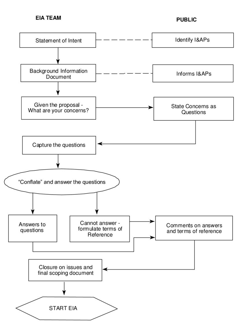 medium resolution of diagram of box deconstructed house wiring diagram symbols u2022 1990 toyota corolla fuse box diagram 1990 ford taurus