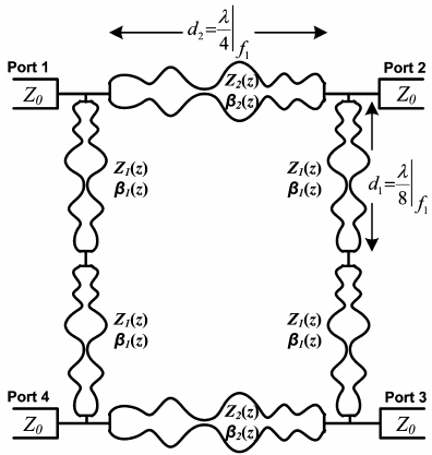 Schematic diagram for proposed NTL multi-band BLC