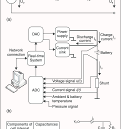 battery equivalent circuit models and parameter extraction a a model suitable for short [ 687 x 1156 Pixel ]