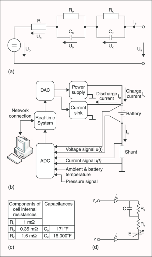 small resolution of battery equivalent circuit models and parameter extraction a a model suitable for short