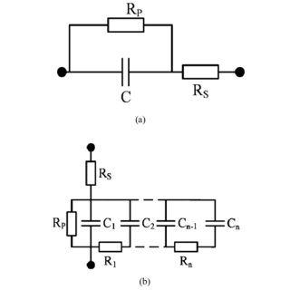(PDF) A supercapacitor based enhancement technique for