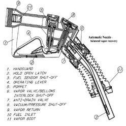 (PDF) Non Dripping Nozzle for Fuel Dispenser Pump