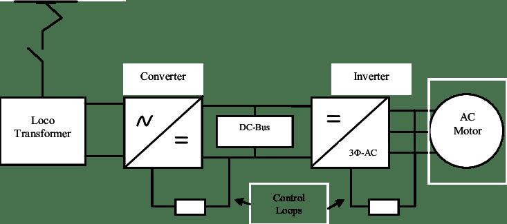 dc motor control system block diagram