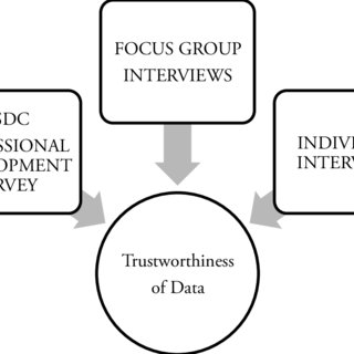 (PDF) Examining Teachers'Perspectives on an Implementation