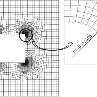 (PDF) Stress concentration on the contour of a plate
