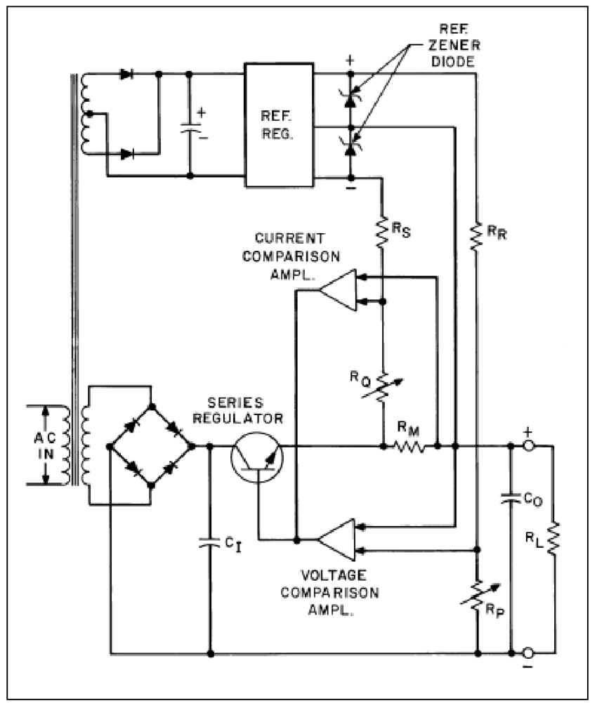 Constant Voltage/Constant Current CV/CC Power Supply