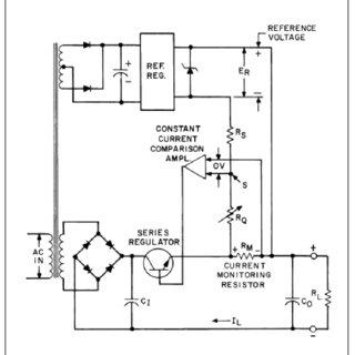 SCR Conduction Angle Control of Preregulator Output