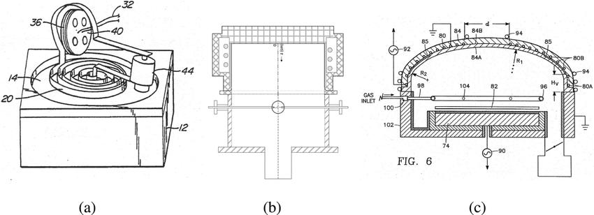 Three types of ICP antennas: (a) planar coil; (b