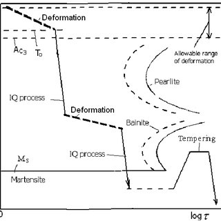 Effect of ultrasonic assisted laser machining on recast