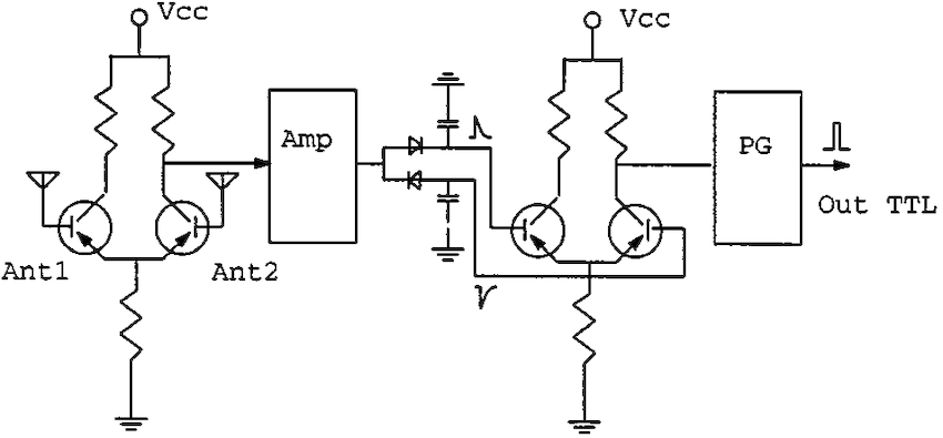Block diagram of the ultrawide band transmitter used in