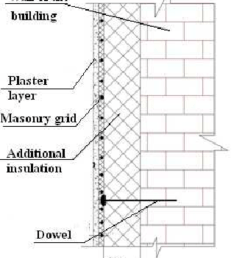 schematic representation of the considered wall structure [ 850 x 1028 Pixel ]