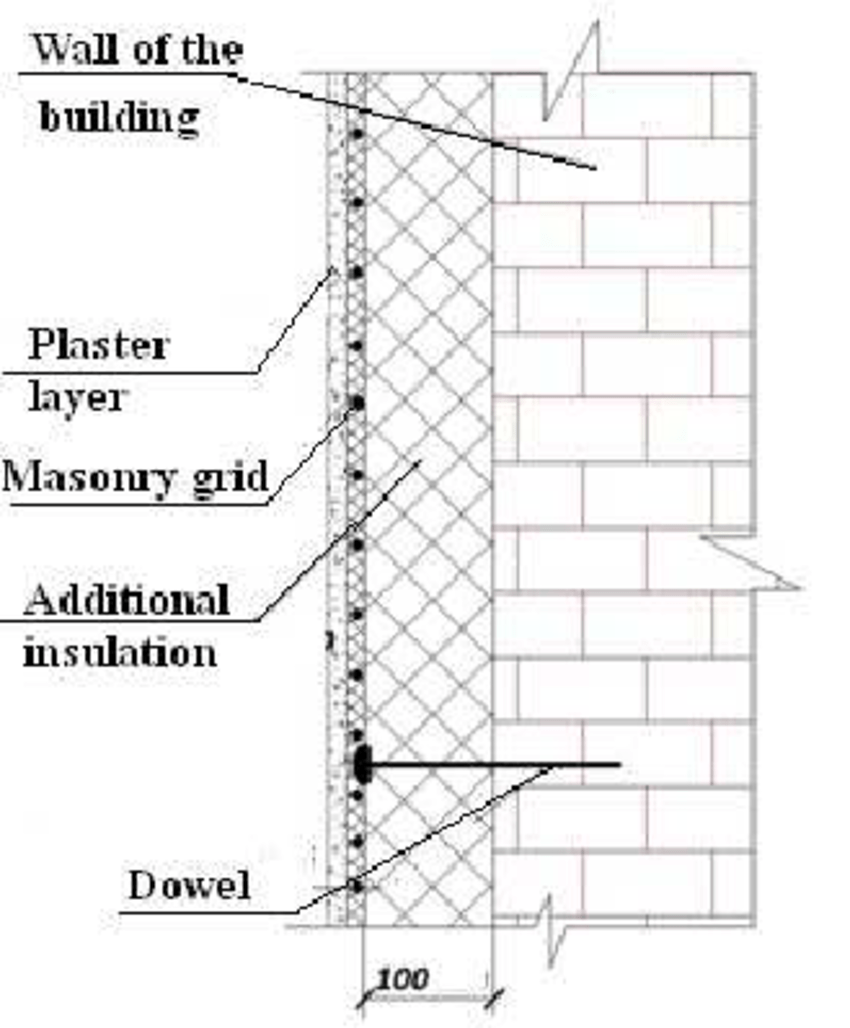 medium resolution of schematic representation of the considered wall structure