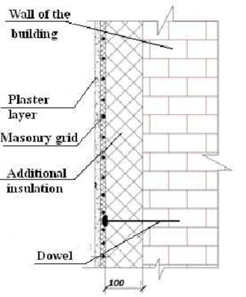 small resolution of schematic representation of the considered wall structure
