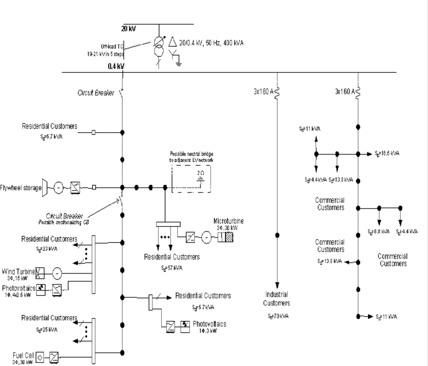 single line diagram of power distribution wiring for lutron dimmer switch the typical system with dispersed generation