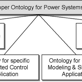 (PDF) Multi-Agent Systems for Power Engineering