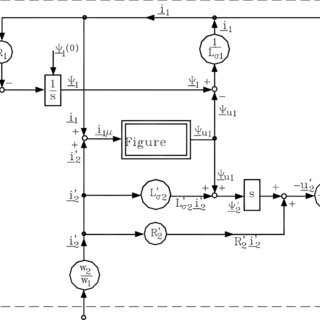 (PDF) Three-phase transformer dynamic regimes modelling as