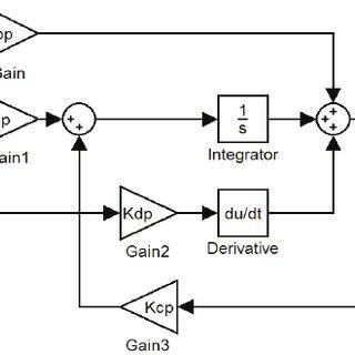 Block Diagram Reduction Block Letters Wiring Diagram ~ Odicis