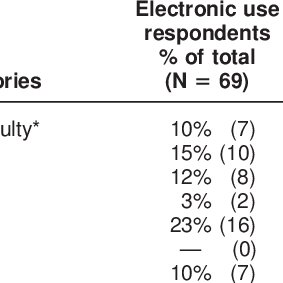 (PDF) Print versus electronic journals: A preliminary