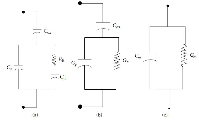 Equivalent circuits (a) MOS Capacitor with interface trap