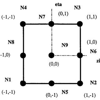 (PDF) A Micromechanical Model to Study Hygrothermal Shocks