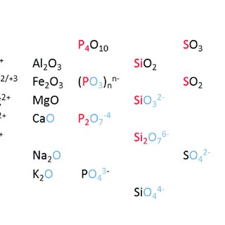 Relative Lewis acid-base potential on an arbitrary scale