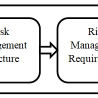 (PDF) Risk Reporting of the Banking Sector of Bangladesh