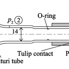 Pressure Tank Setup Diagram 6 Pin Trailer Connector The Test Switch A Venturi Tube Is Connected Between And Coppertungsten Tulip Contact At Right Hand Side Of