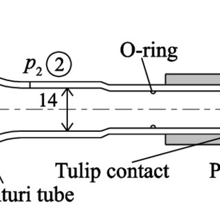 pressure tank setup diagram input template the test switch a venturi tube is connected between and