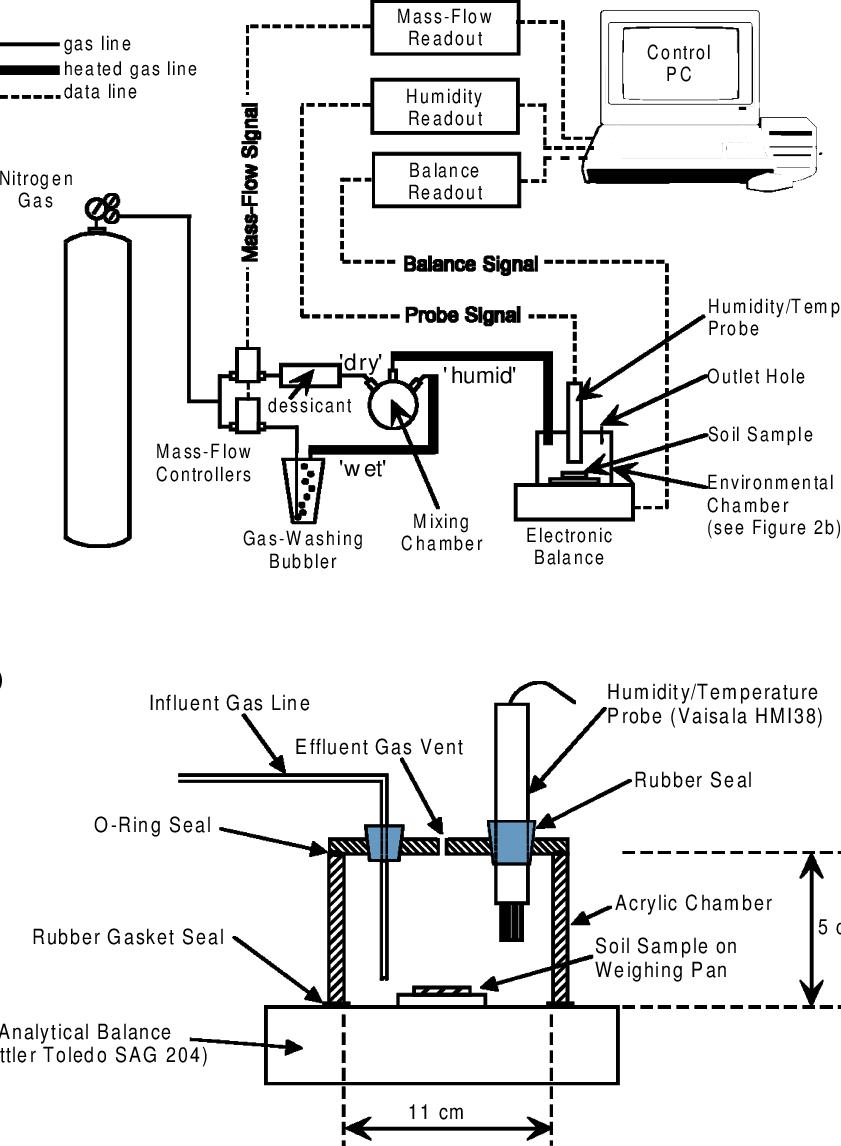 [WRG-7069] Computer Schematic Diagram