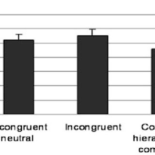 (PDF) Language effects on the conceptualization of hybrids