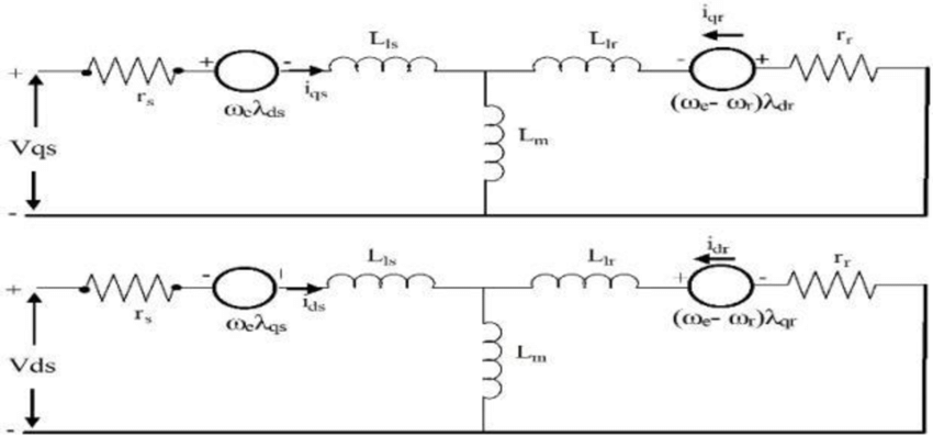 d-q equivalent circuit of the induction motor in a
