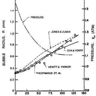 (PDF) Cavitation in Francis turbines