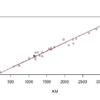 (PDF) GPS Based Vehicle Tracking System and Using
