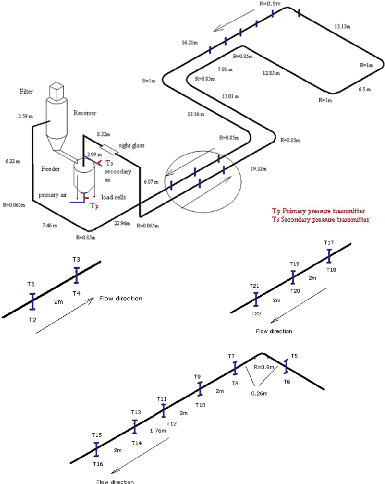 Schematic diagram of pneumatic conveying system