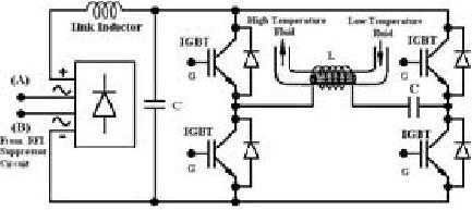 Full bridge inverter fitted induction heating equipment