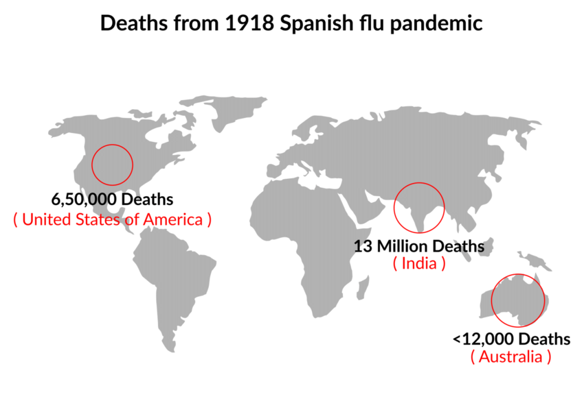 The deaths caused from the deadly 1918 Spanish flu ...