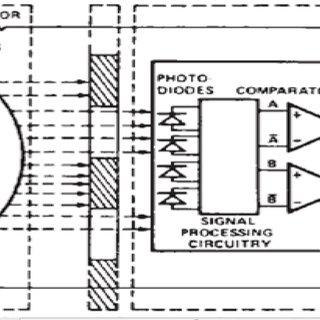Branchement de la carte Arduino UNO avec un moteur DC-Le