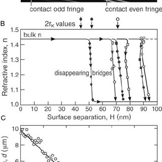 (PDF) Evaporation and Instabilities of Microscopic