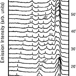 Conservation of wave vector at photoemission process