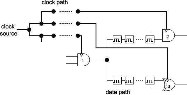 Construction of skewed clock distribution network